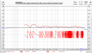 FR88ex-frequency-response-with-sub