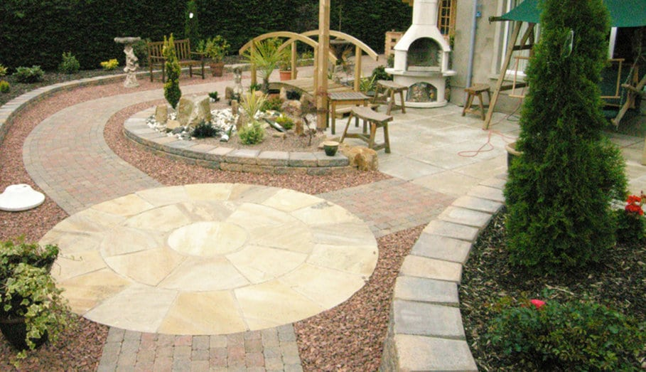 How Much Does It Cost To Lay A New Patio In 2018