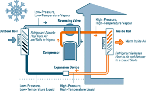 how-air-source-heat-pumps-work