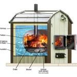 Outdoor Wood Fire Boiler Guide