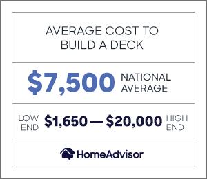 deck cost estimator per sq ft