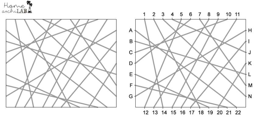 esquema numerado