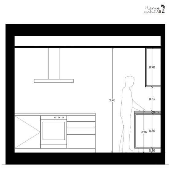 Hablemos de cocinas parte ii medidas home archilab - Medidas estandar de muebles de cocina ...