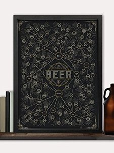 """Pop Chart Lab The Diagram of Beer, 18"""" x 24"""""""