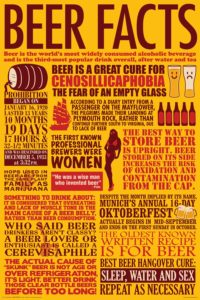 Aquarius Beer Facts Poster, 24 by 36-Inch