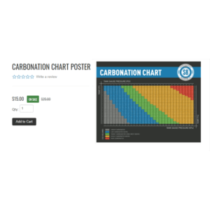 carbonation chart poster