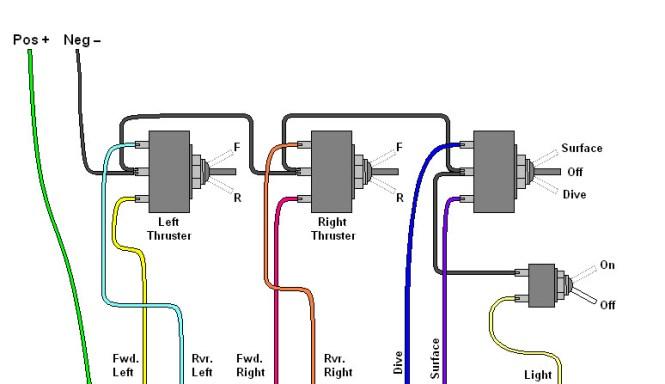 dpdt rocker switch wiring diagram - wiring diagram,
