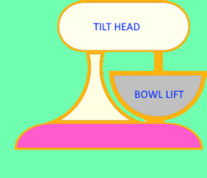Bowl-lift or tilt-head stand mixer