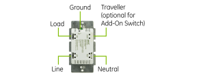 GE ZWave Plus Dimmer Wall Toggle Smart Switch (Gen5)