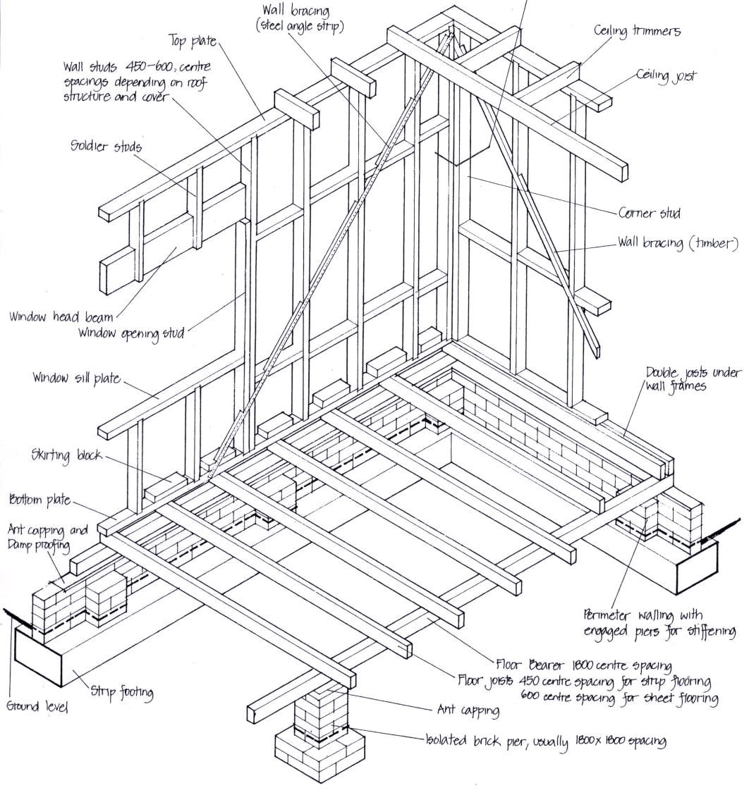 Pole Barn Construction Diagram