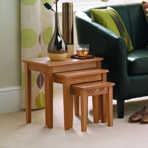 Three nested occasional tables