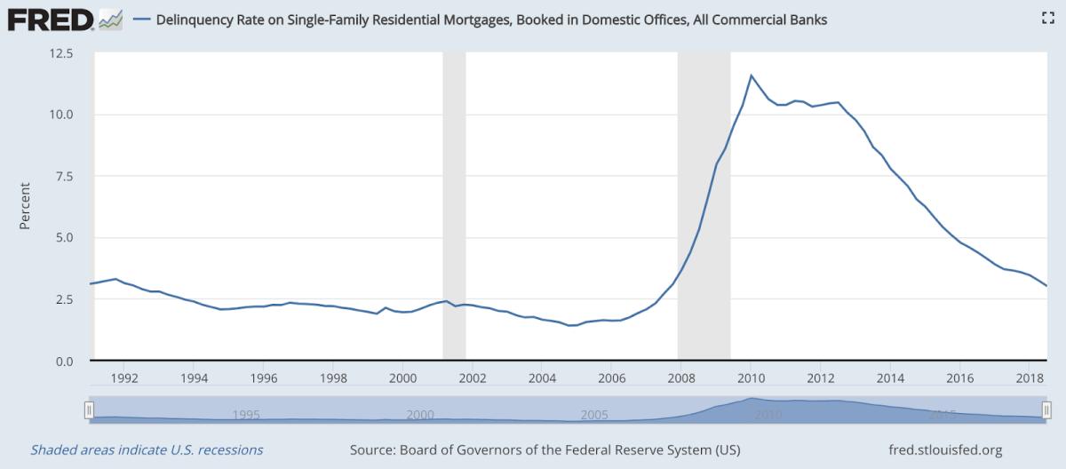 housing-market-bubble
