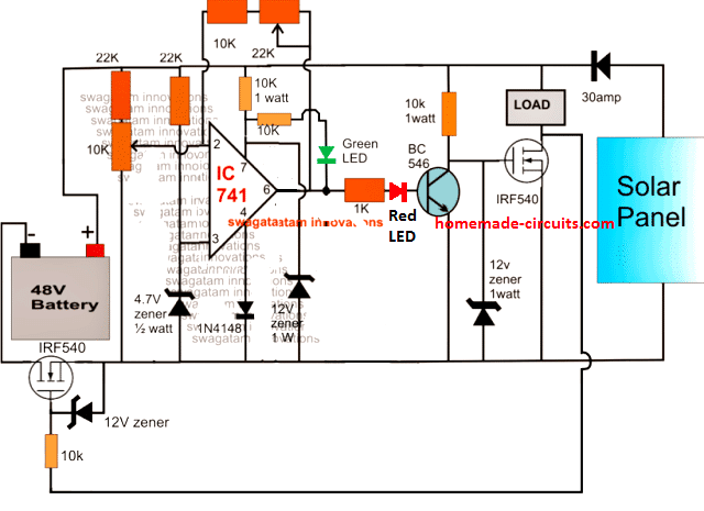 48v solar battery charger circuit with high/low cutoff