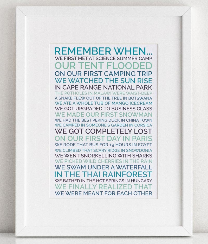 Create A Personalized Poster For Your Boyfriend