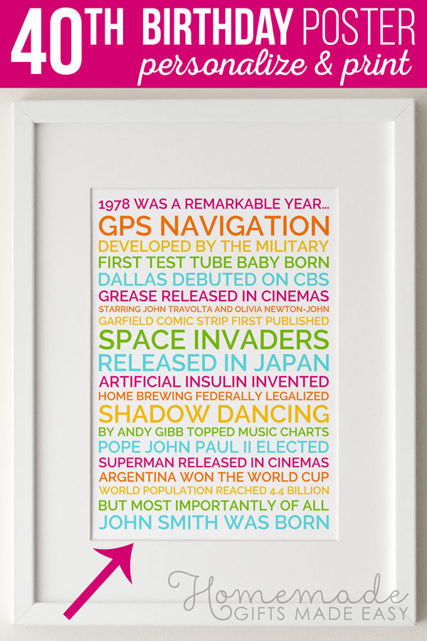 Personalized 40th Birthday Poster Gift
