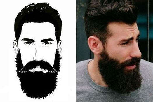 12 Estilos De Barbas Para Voce Se Inspirar Homem No Espelho