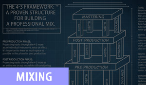 Building a pro mixing using the 4-3 framework
