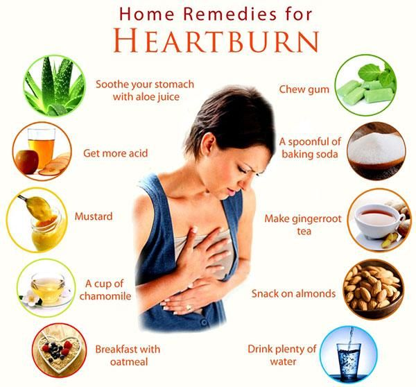acid reflux home remedy