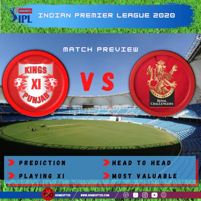IPL 2020 Match 6 Kings XI Punjab vs Royal Challengers