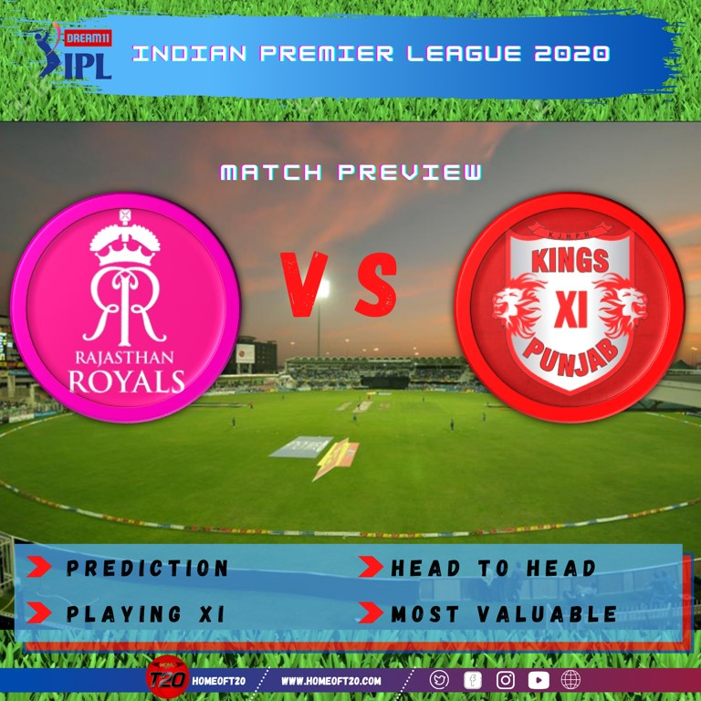 IPL 2020 Match 9 Rajasthan Royals vs Kings XI Punjab