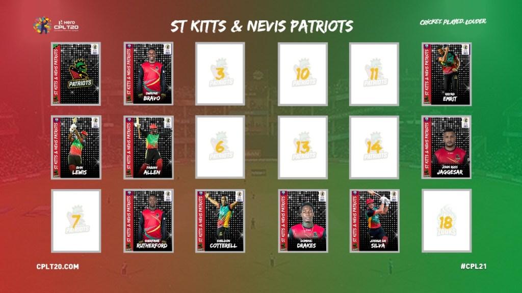 St Kitts & Nevis Patriots announce 2021 retentions