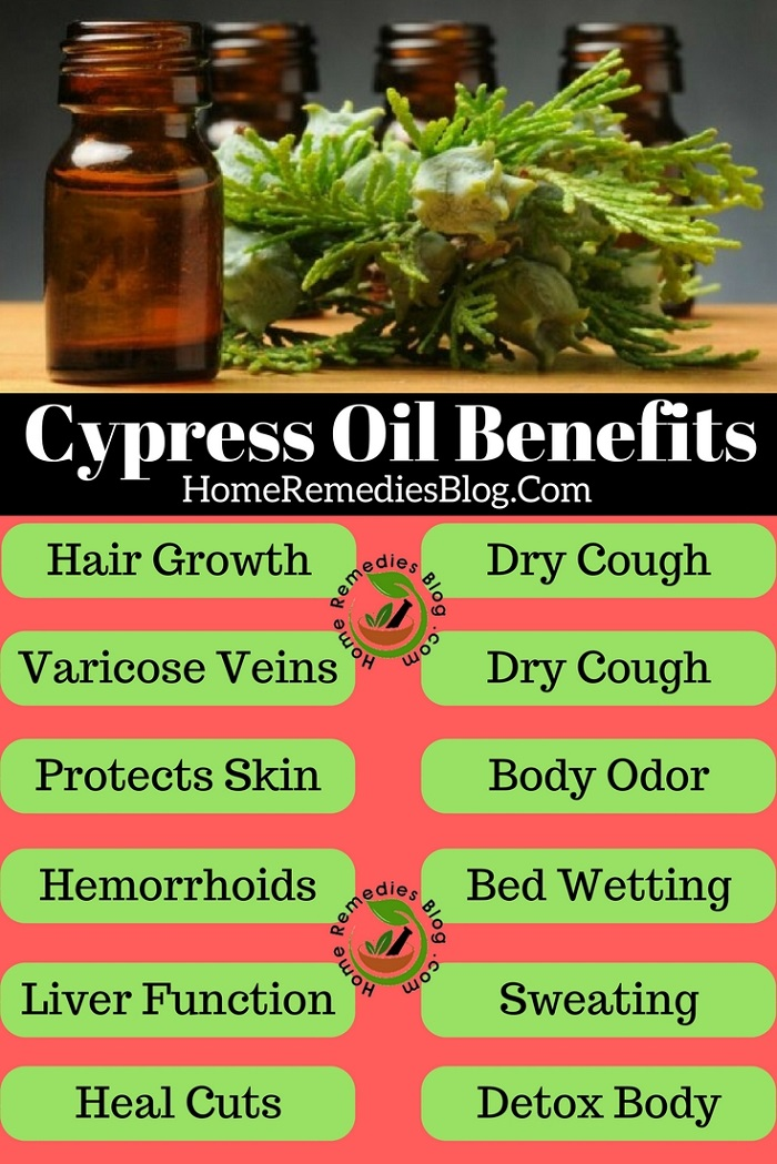 Cypress Essential Oil Benefits