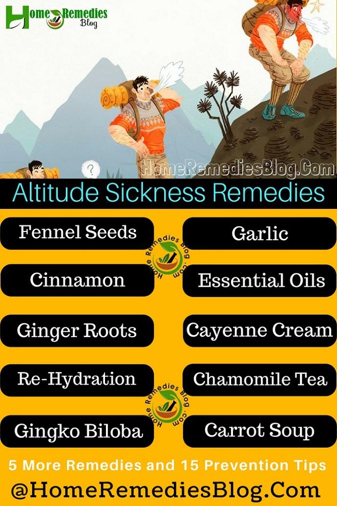 Altitude Sickness Remedy