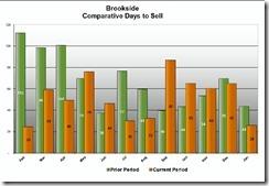 chart-jan14-brook-3cds
