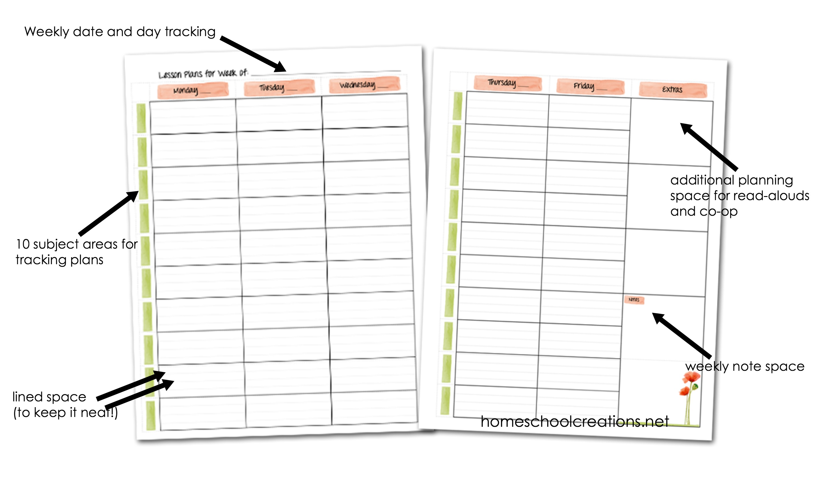 Homeschool Planner Weekly Layout Description