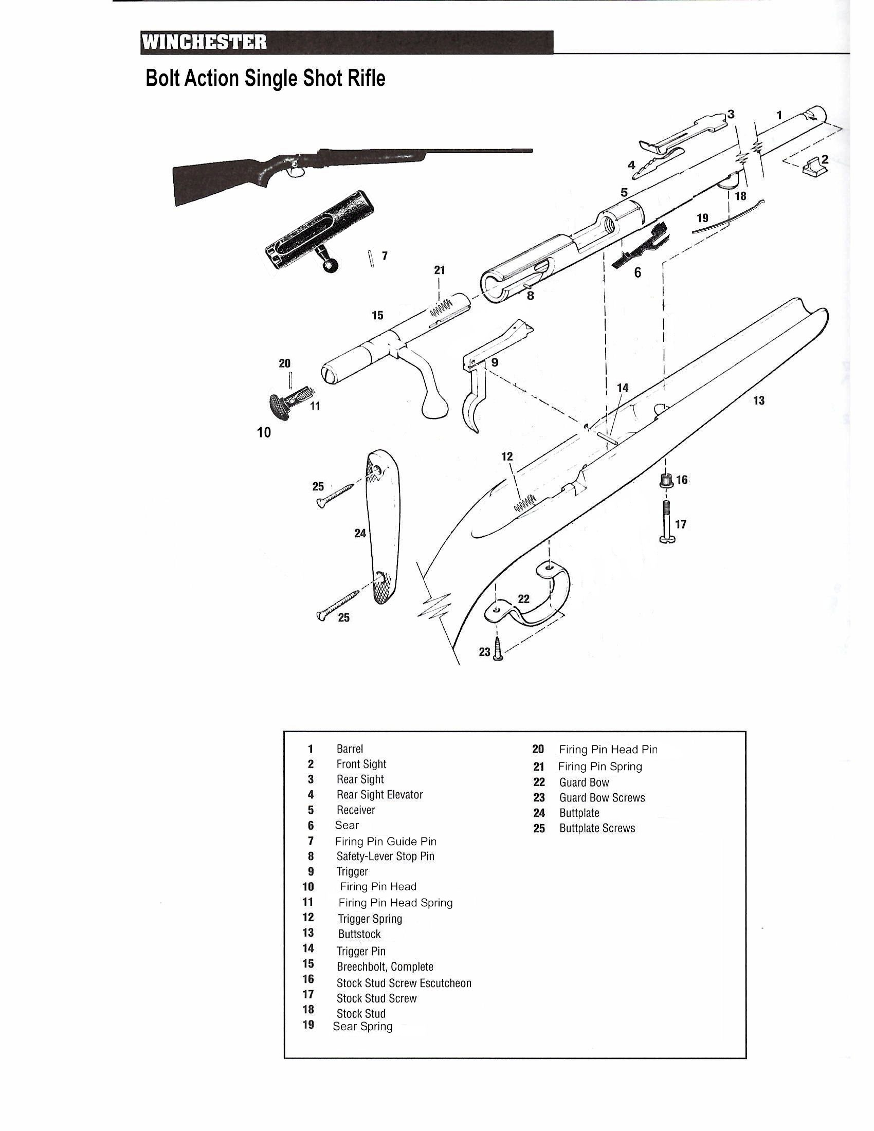 Parts Of The Bolt Action 22 Winchester Rifles