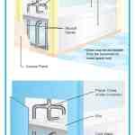 Parts Of A Bathtub Detailed Diagram