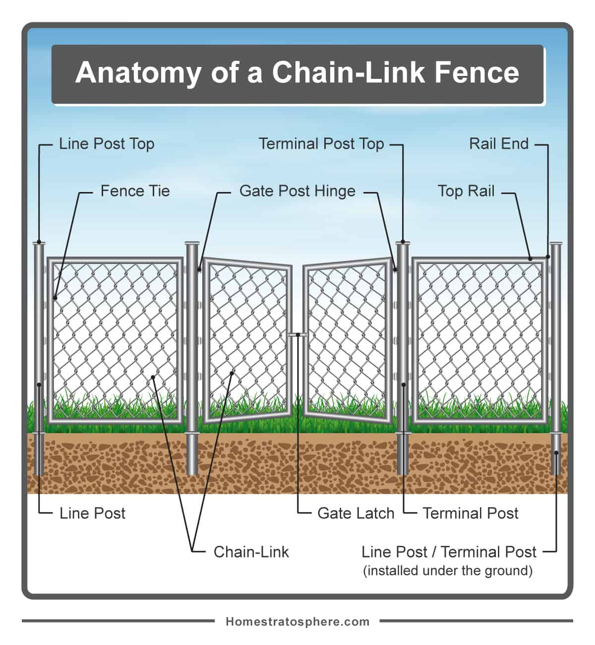 Fence Chain Old Link Parts