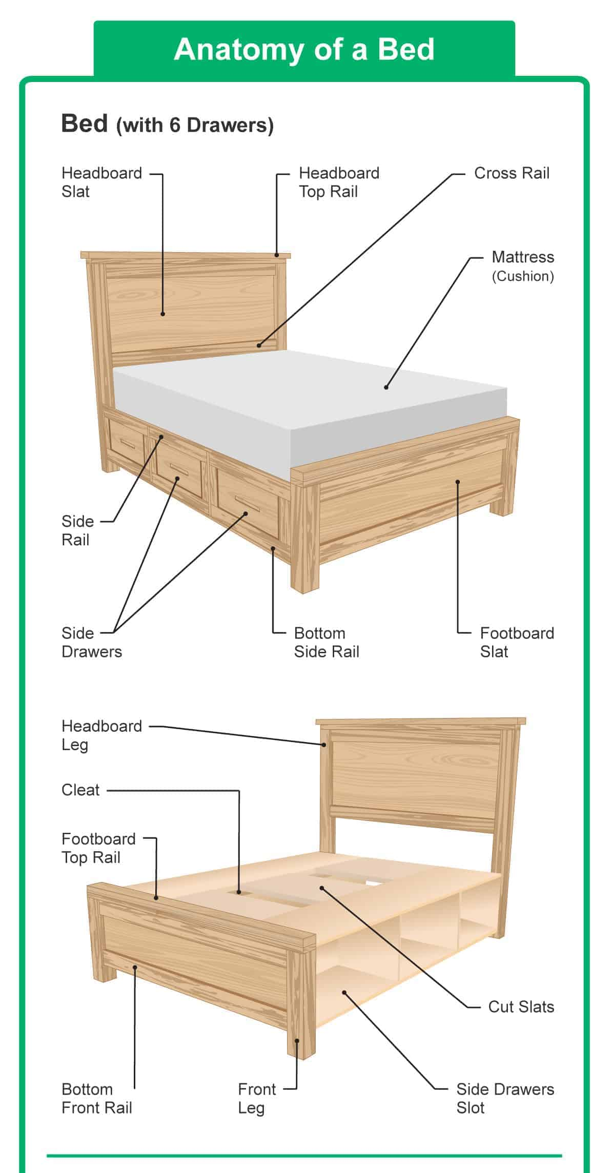 Unfinished Furniture Parts