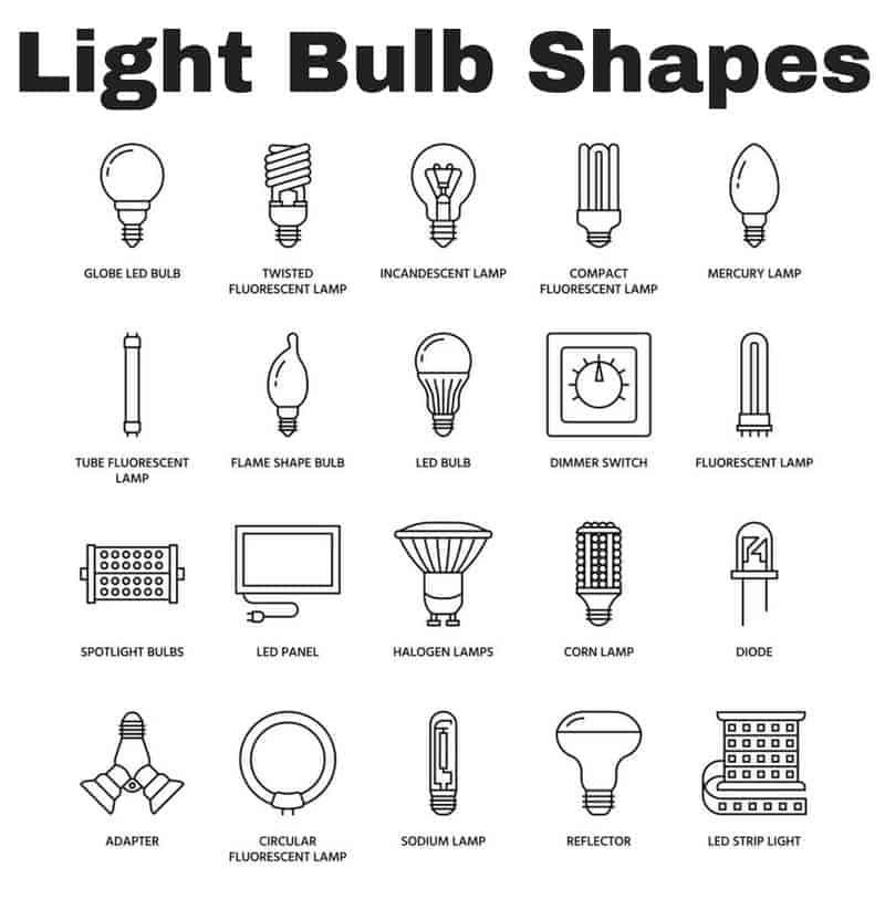 Type Light Bulb