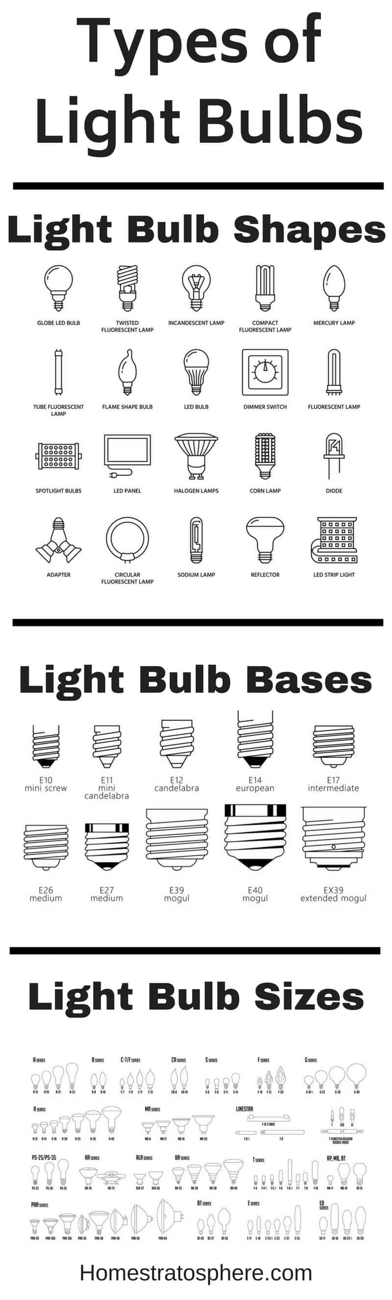 All The Different Types Of Lighting For Your Home Ultimate Guide To Illumination
