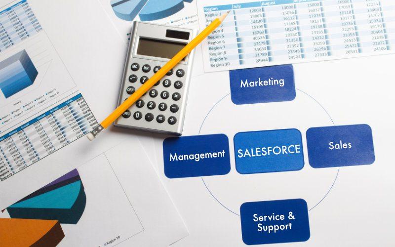 salesforce tools
