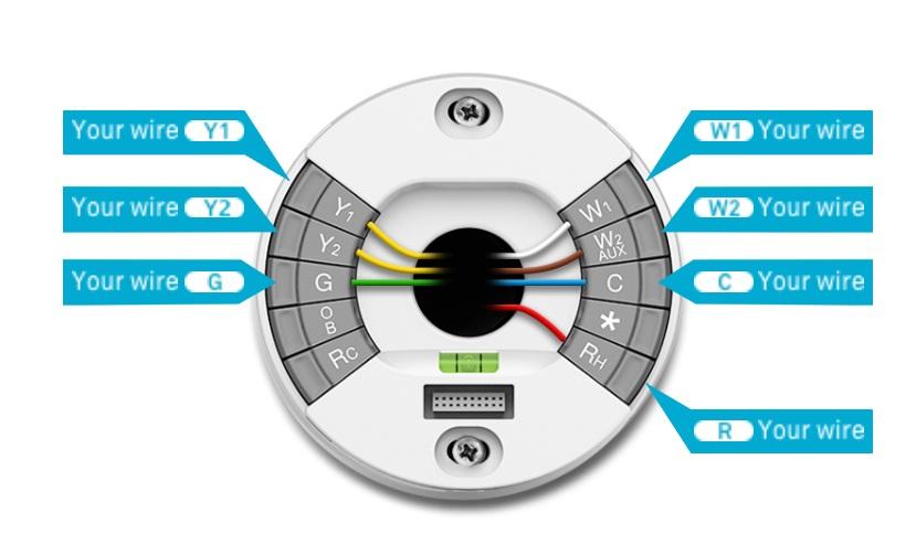 Rheem Furnace Thermostat Wiring
