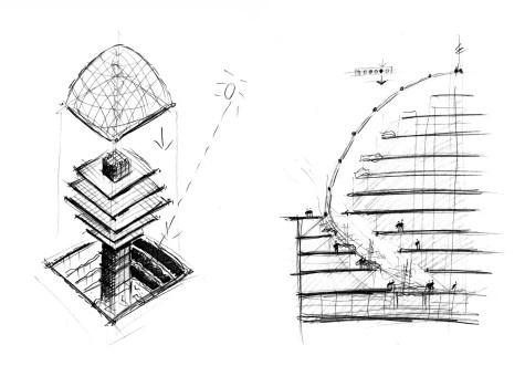 Como 10 Grandes Arquitetos Enxergam A Figura Humana