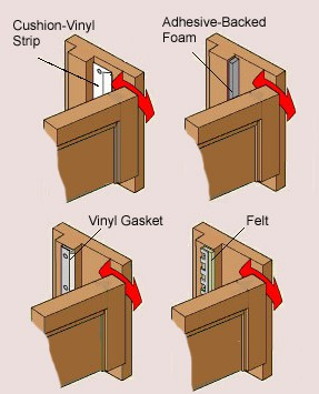How To Weatherstrip A Door To Seal Out Drafts Save Energy