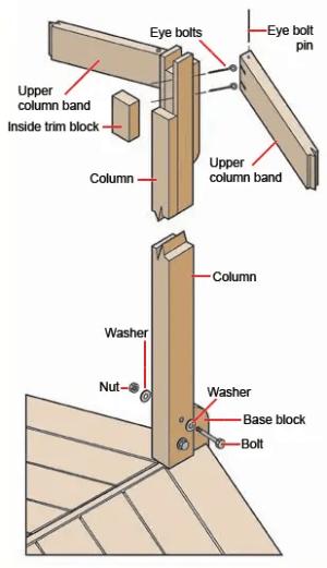 Building Gazebo Columns & Sides