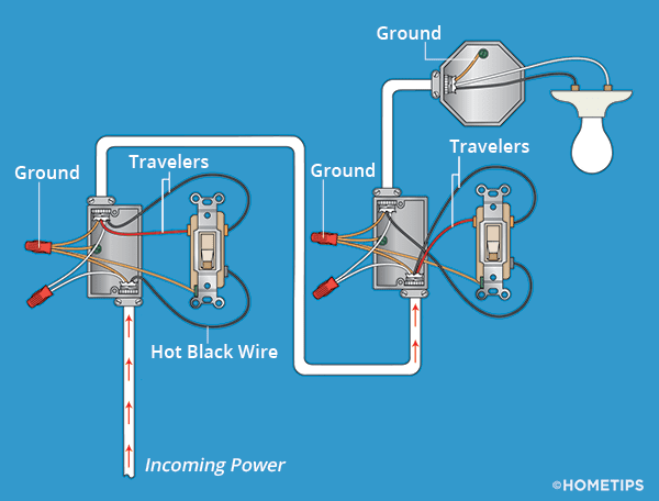 threeway switch wiring  how to wire 3way switches  hometips