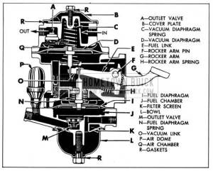 1950 Buick Fuel and Vacuum Pump  Hometown Buick