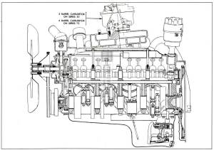 1953 Buick Engine Description  Hometown Buick