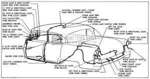 1955 Buick Wiring Diagrams  Hometown Buick