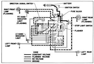 Wiring Diagram For A 1955 Cadillac  Wiring Diagram