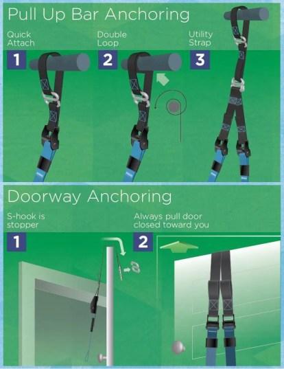 suspension-trainer-anchoring