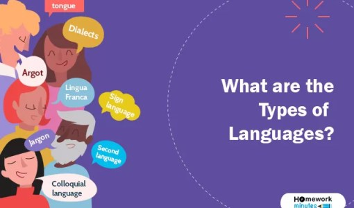 What are the Types of Languages? Overview