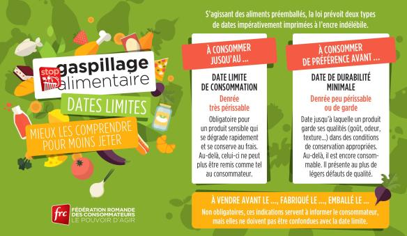 FRC-gaspillage-alimentaire-dates-péremption-recto