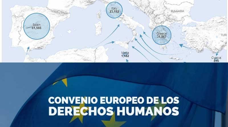 Convenio Derechos Humanos Europeo