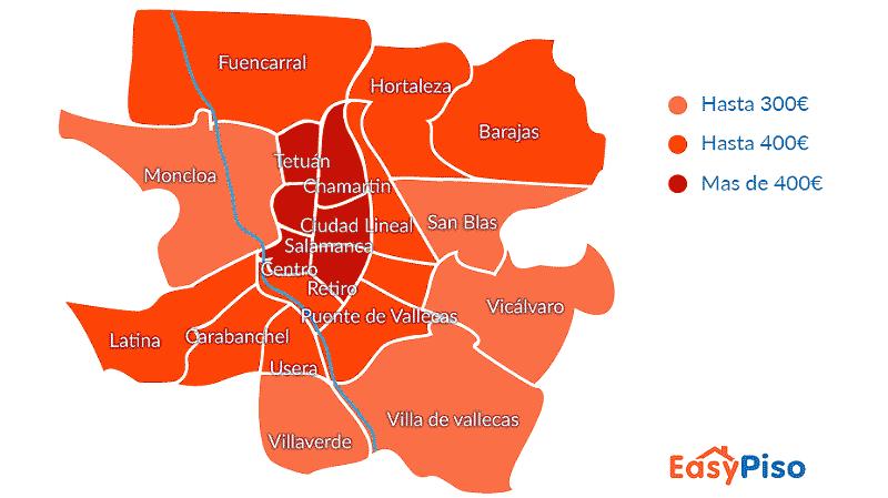 Precios alquiler habitaciones Madrid